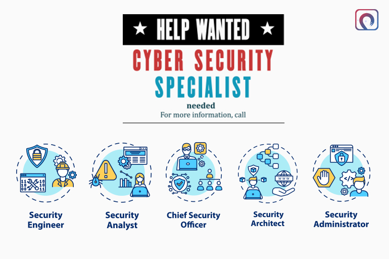 Learn about cybersecurity career