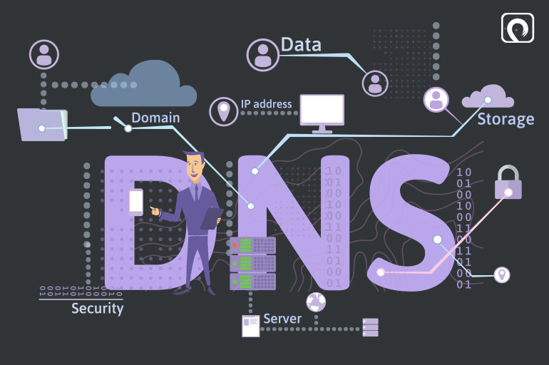 DNS-Tunnelling