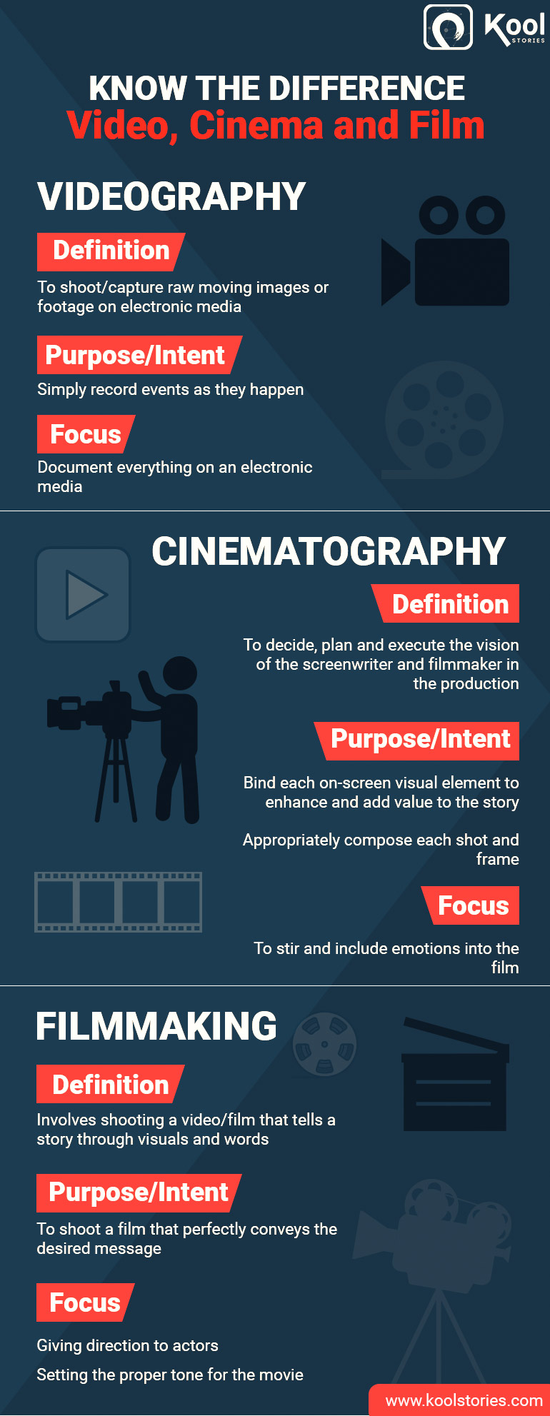 what is the best tricks for videography?