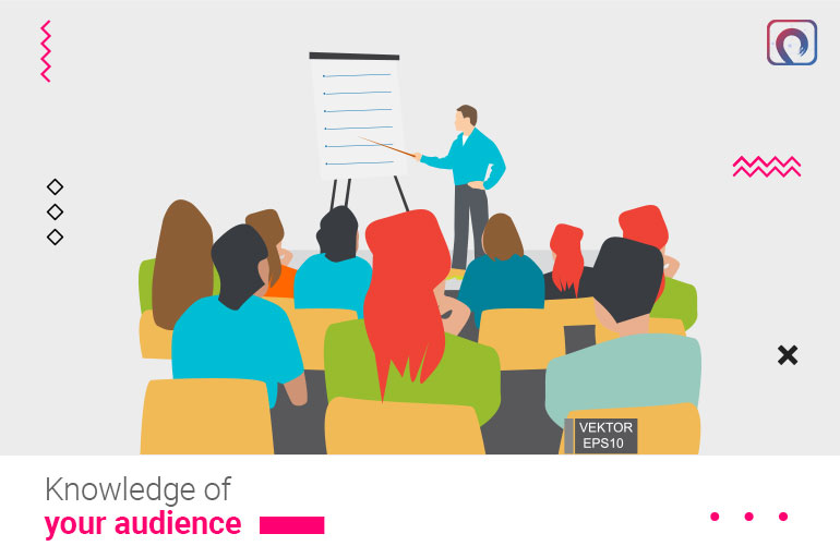 Branding Strategy - Knowledge of your audience