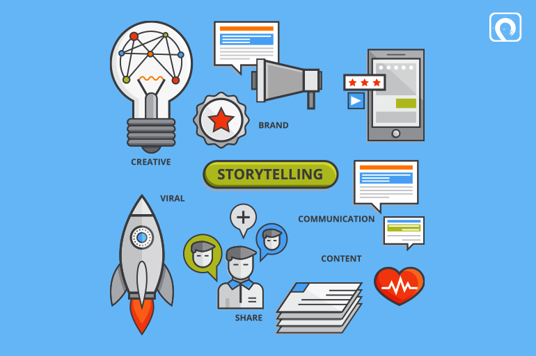 Storytelling Process for Business